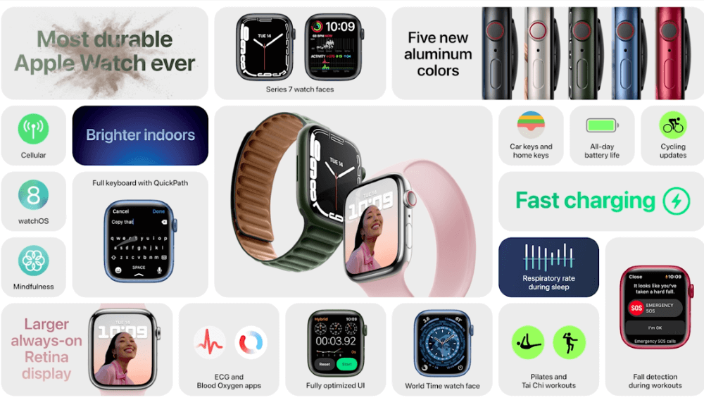 apple watch series 7 характеристики